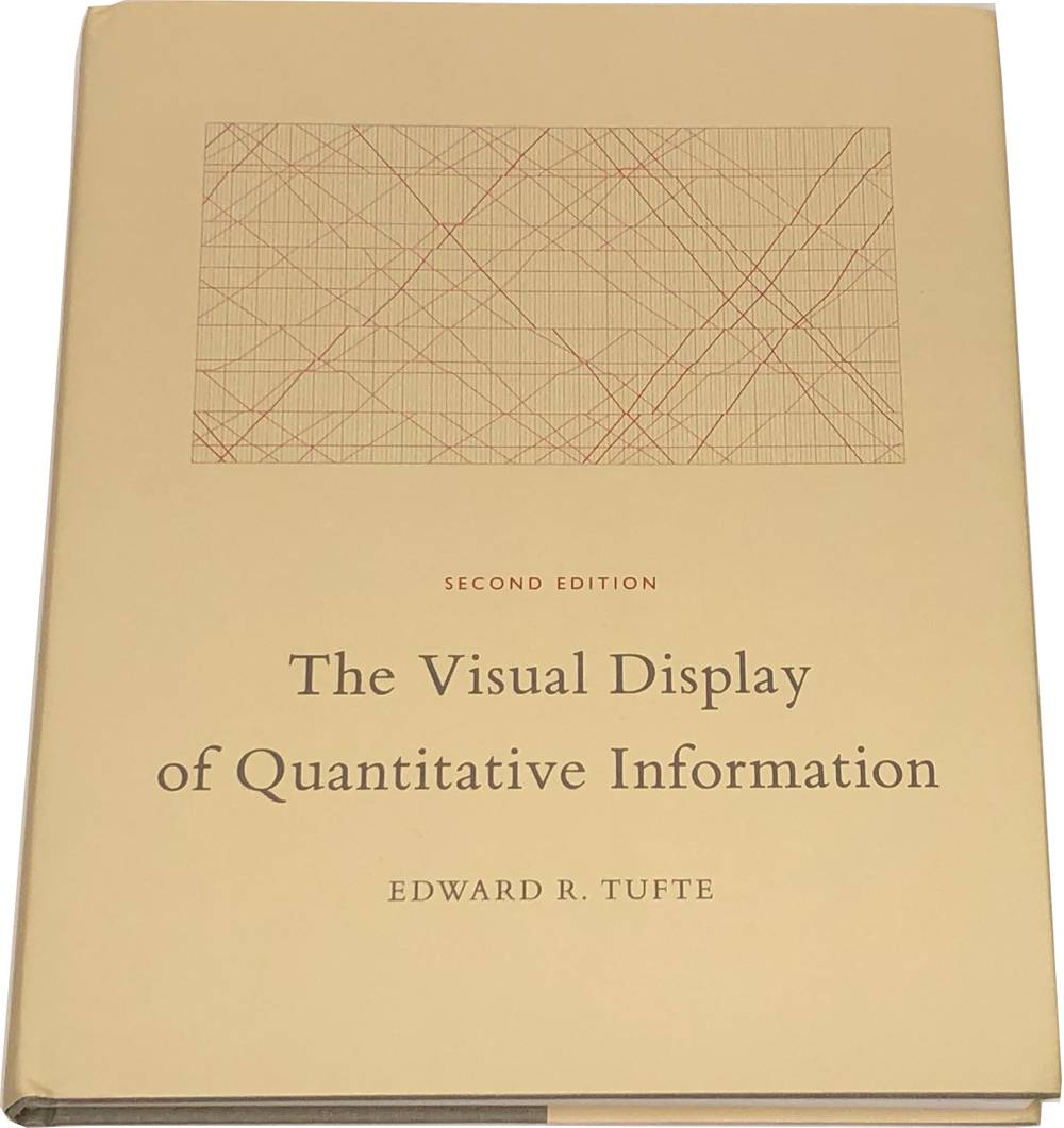Book image of The Visual Display of Quantitative Information.